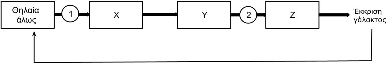 121-122-ΓΗ_Α_ΒΙΟ_0_11328-11329.png